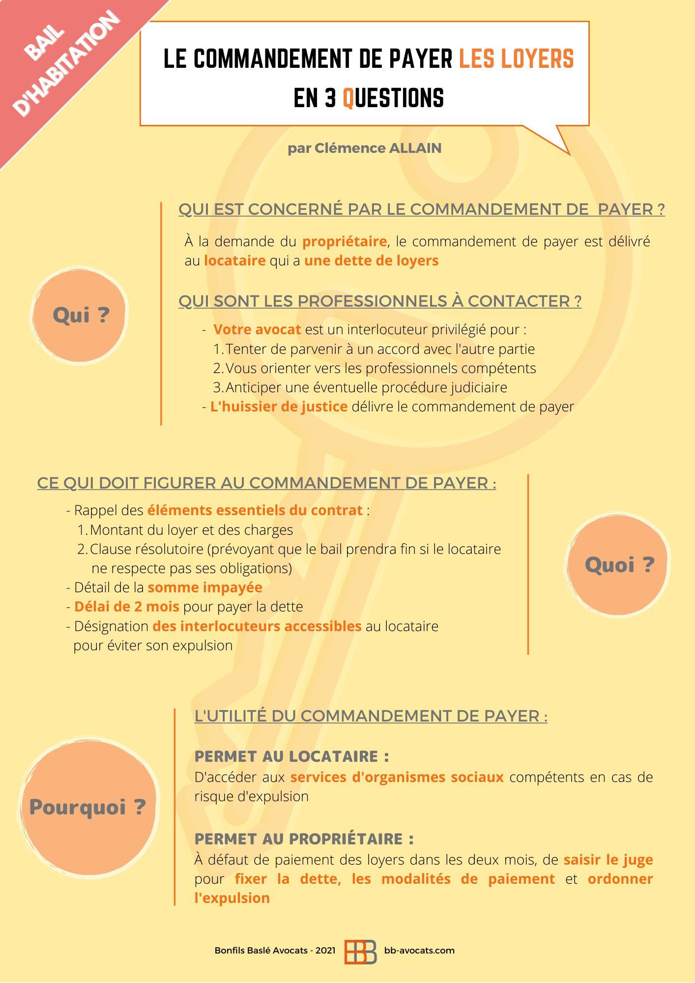 LOYERS IMPAYES... ET APRES ? - FOCUS SUR LE COMMANDEMENT DE PAYER